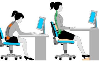 illustration of bad posture and good posture